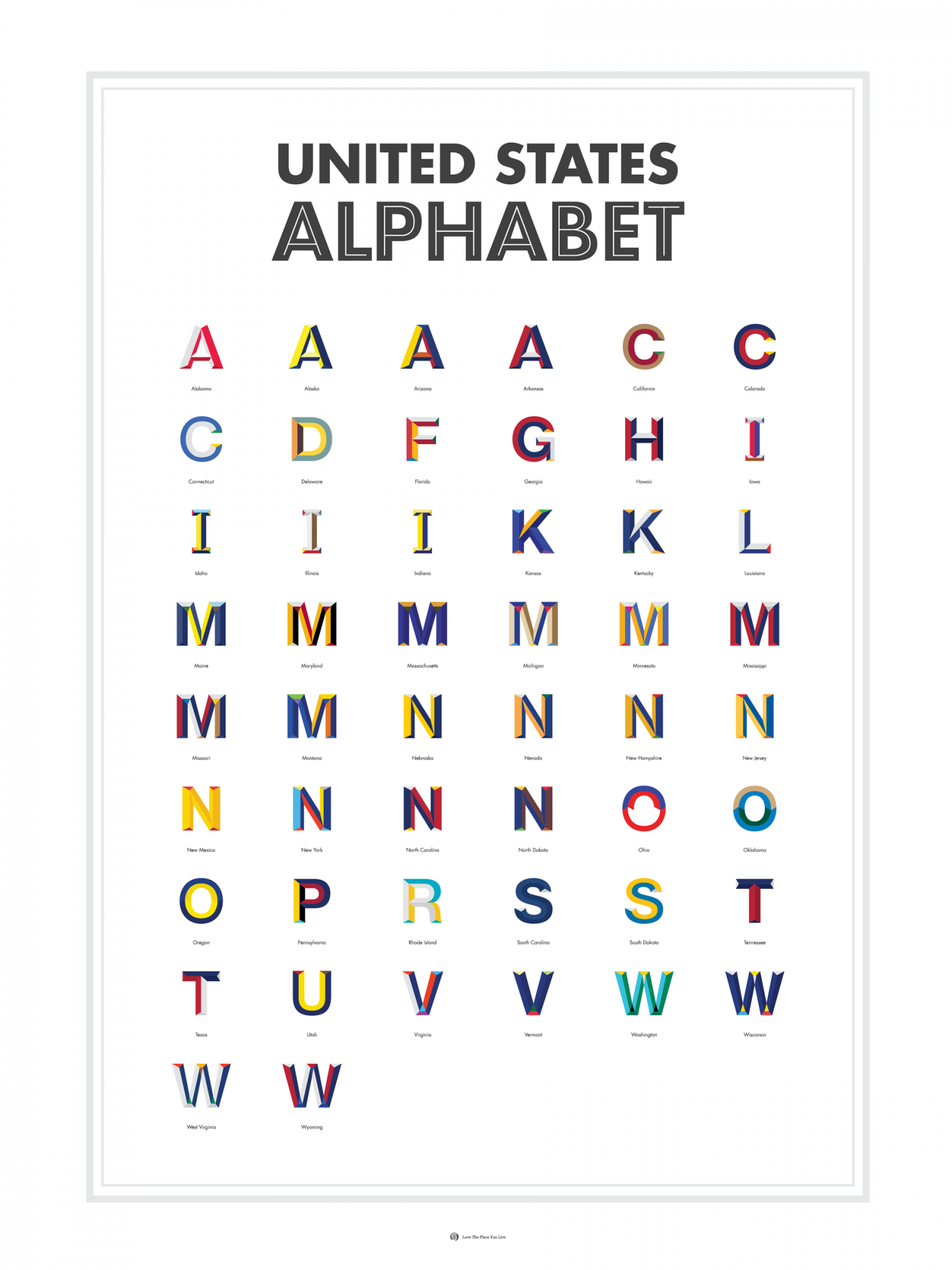 LTPYL United States Alphabet Infographic
