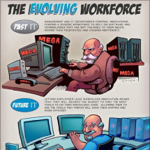 Luckily, the Office Just Isn't What It Used To Be Infographic