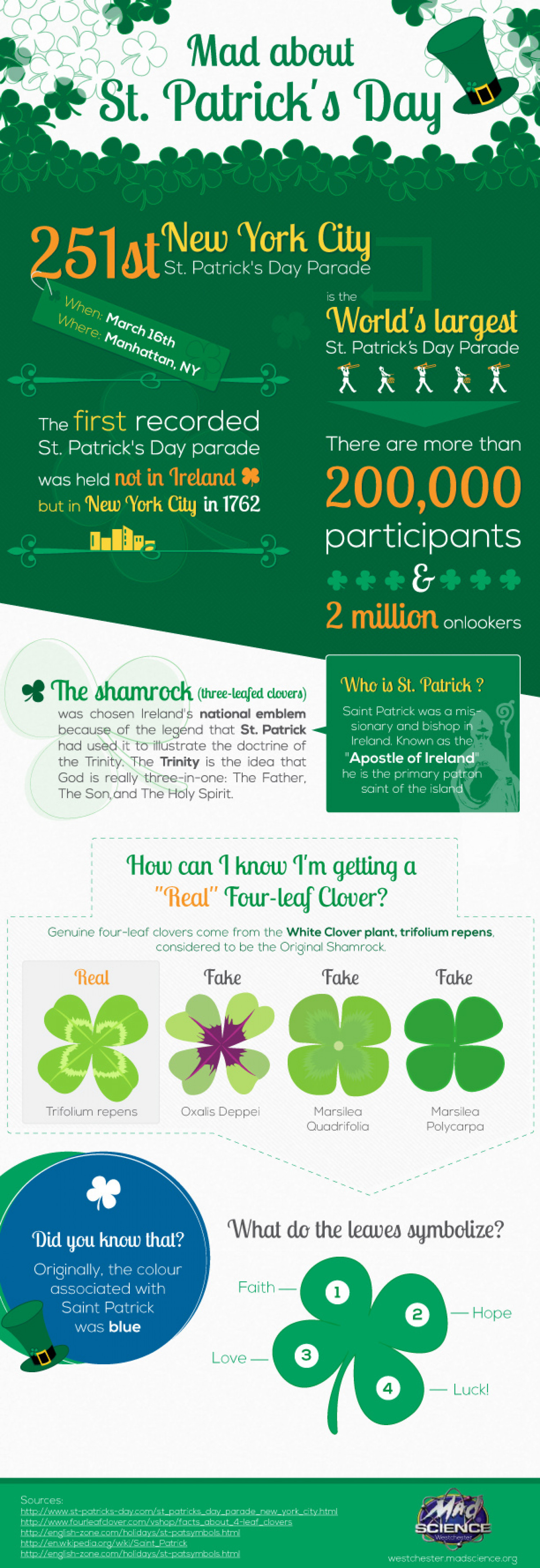 Mad about St. Patrick's Day - Some interesting and little known facts about St. Patrick's Day Infographic