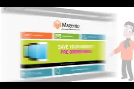 Magento Import: Fast, Cheap, High-Quality. Choose Any Two. Infographic
