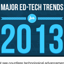 Major Ed-Tech Trends for 2013 Infographic