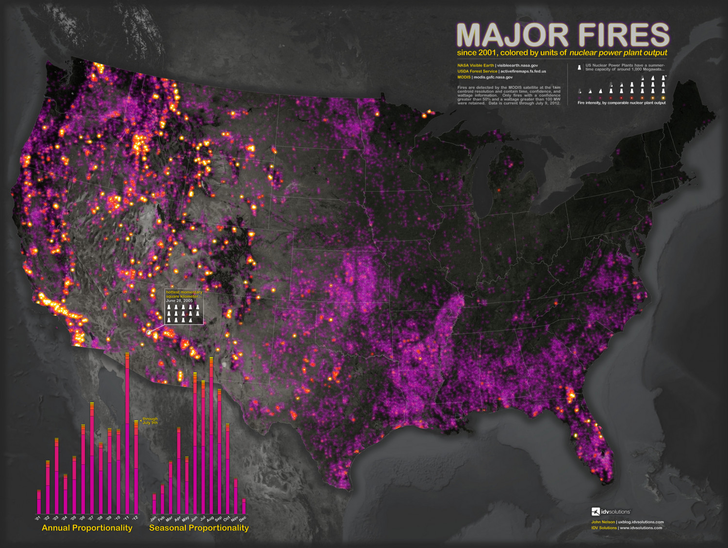 Major Fires Since 2001 Infographic