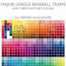 Major League Baseball Teams and Their Pantone Colors Infographic