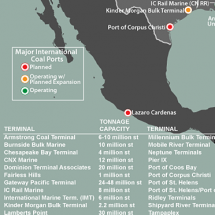 Major North American Coal Ports Infographic