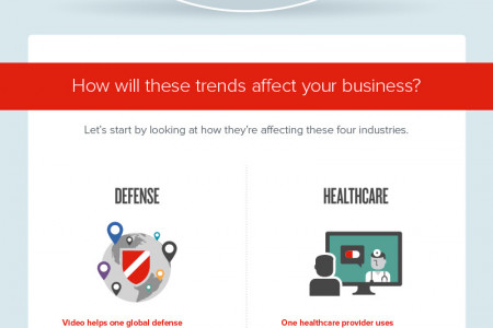 Major Trends in Enterprise Video Conferencing Infographic