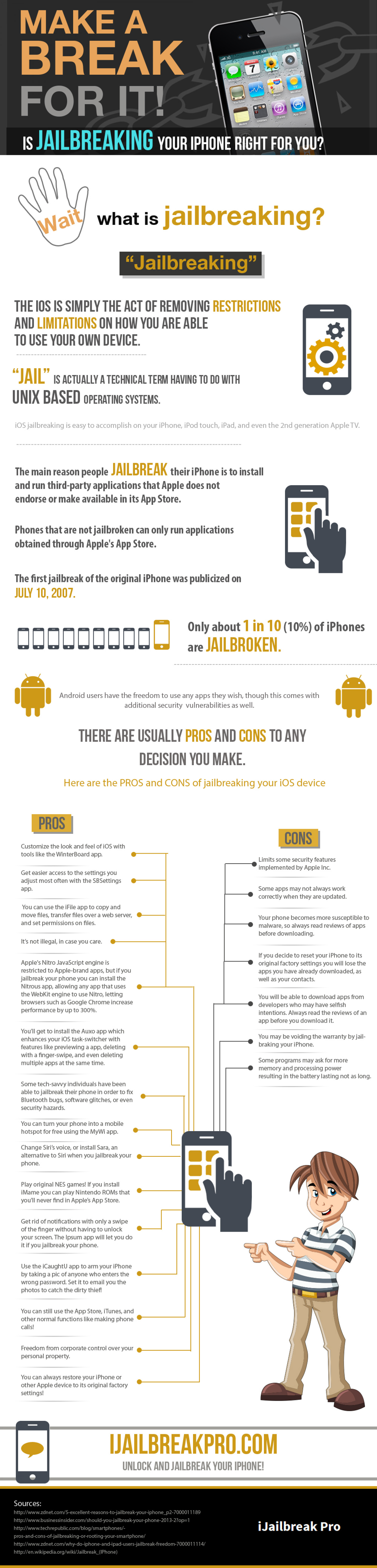 Make a Break For It! Infographic