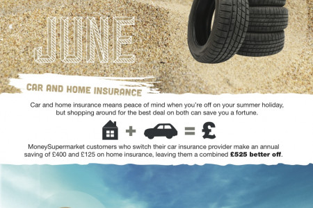Make a Date To Save Money [Infographic] Infographic