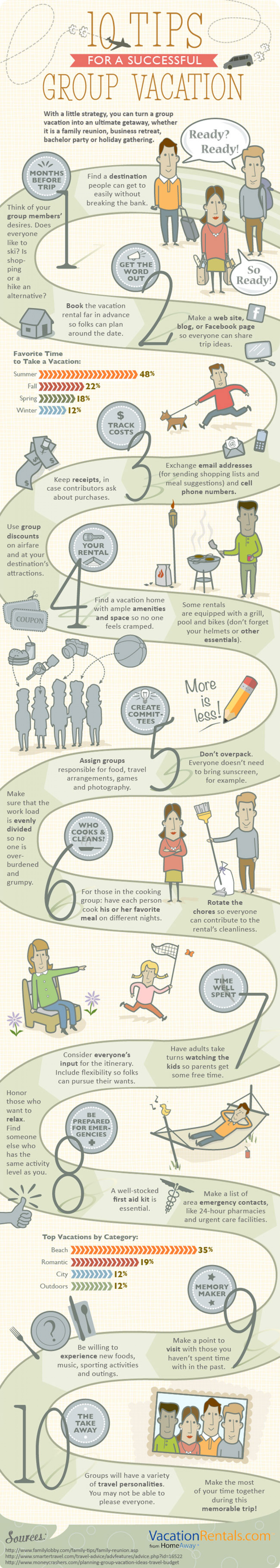 Make a Group Vacation Awesome Infographic