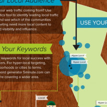 Make Content Marketing Drive Local SEO Infographic