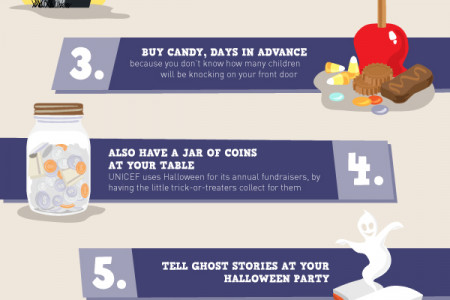 Make Halloween 2012 a little more fun! Infographic