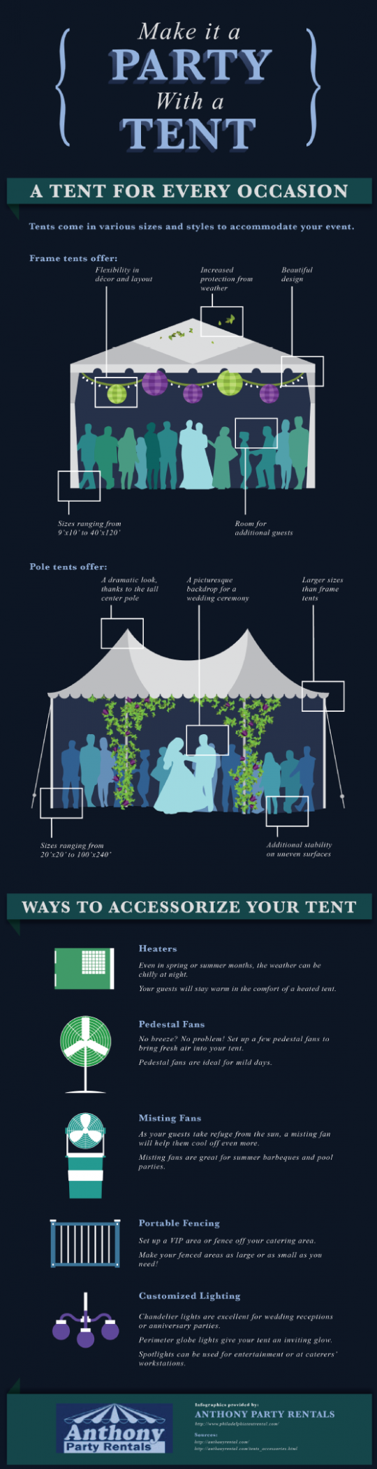Make it a Party with a Tent!