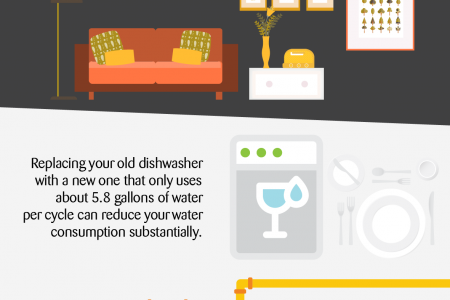 Make Your Home More Energy Efficient Infographic