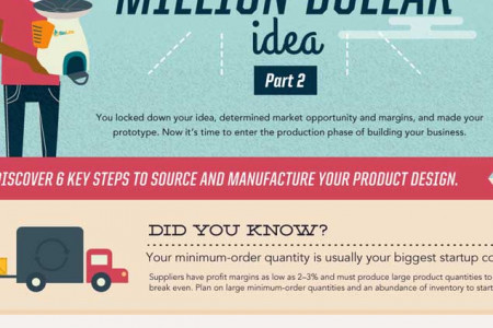 Make Your Million-Dollar Idea: Product Design Manufacturing Process  Infographic