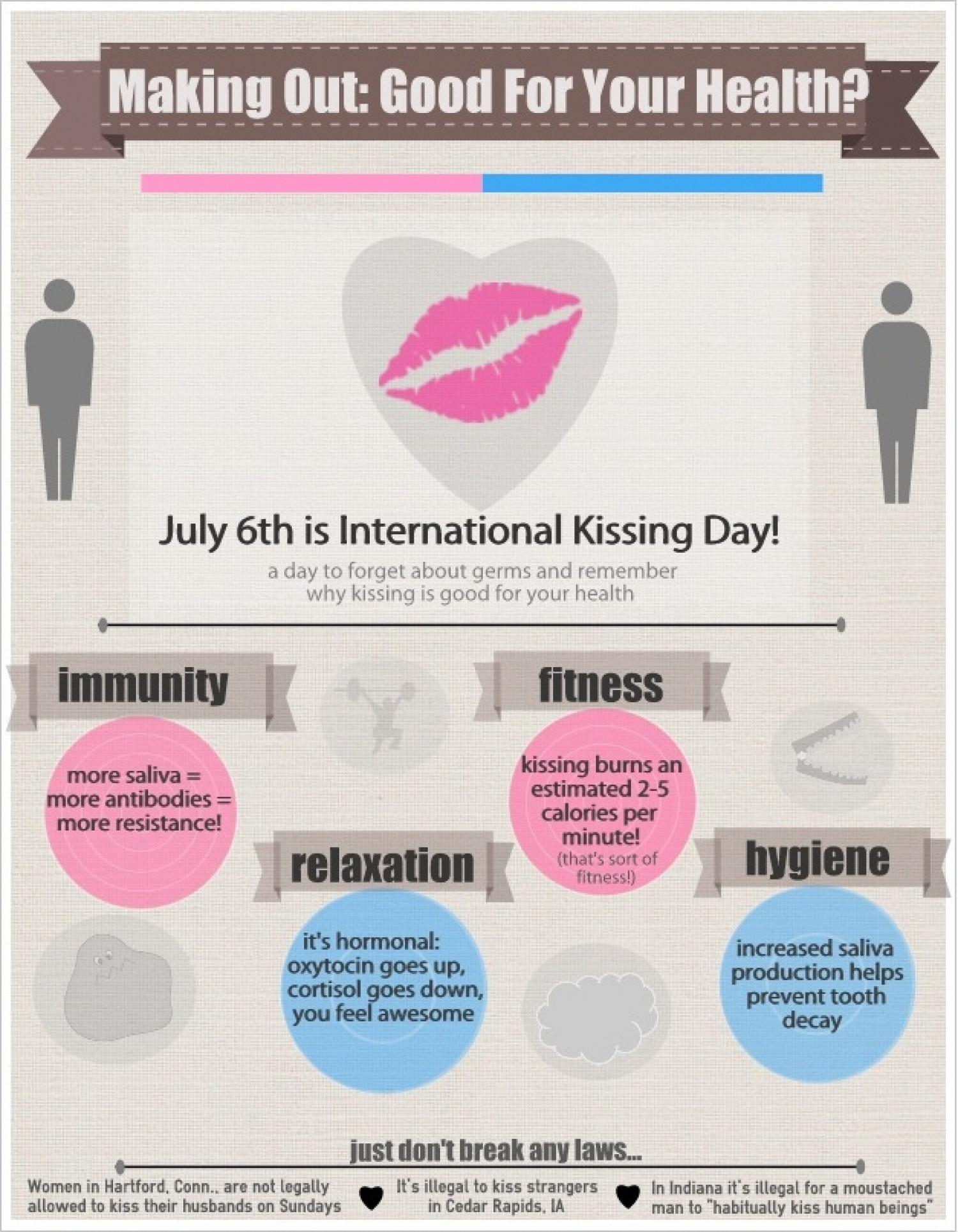 Making Out: Good For Your Health? Infographic