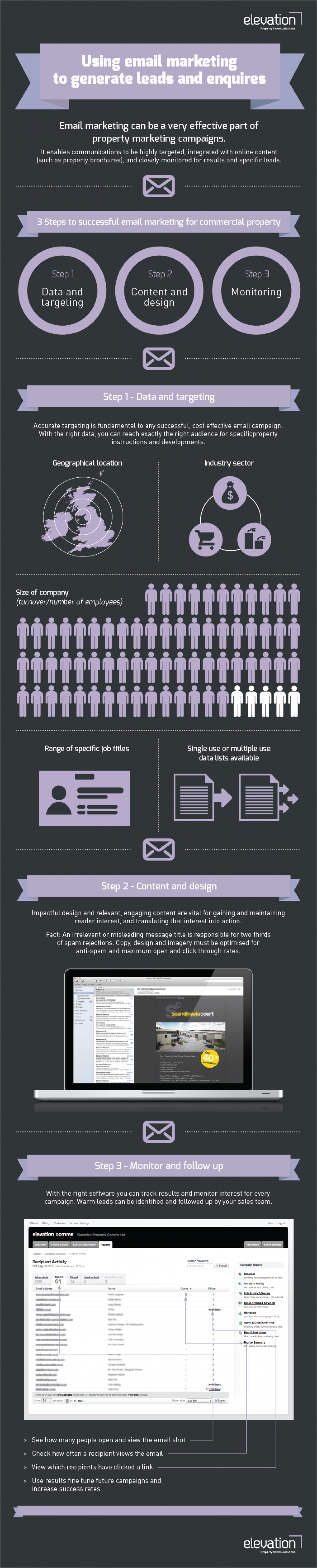 Making The Most Of Email Marketing Infographic