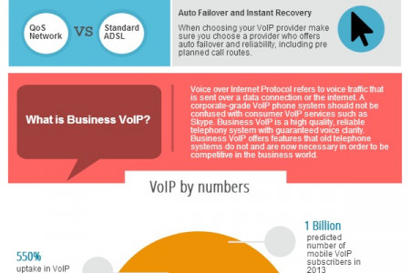 Making the Switch to VoIP Infographic