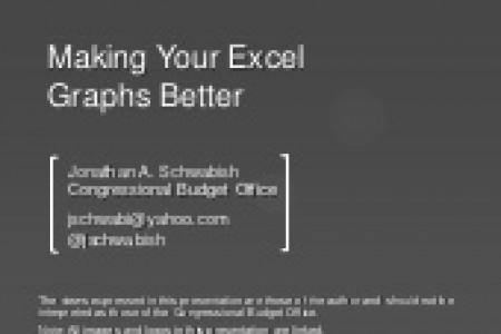 Making Your Excel Graphs Better Infographic