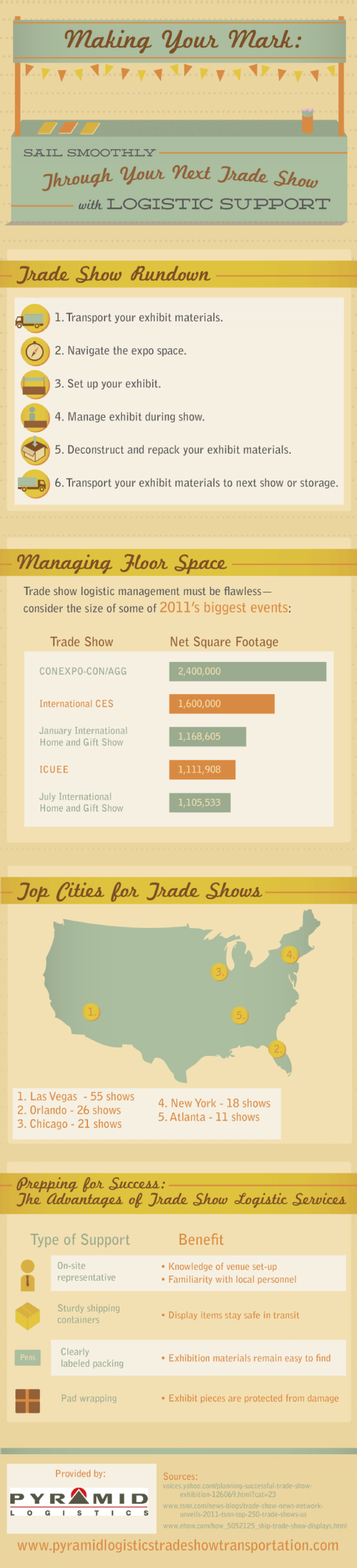 Making Your Mark: Sail Smoothly Through Your Next Trade Show with Logistic Support Infographic