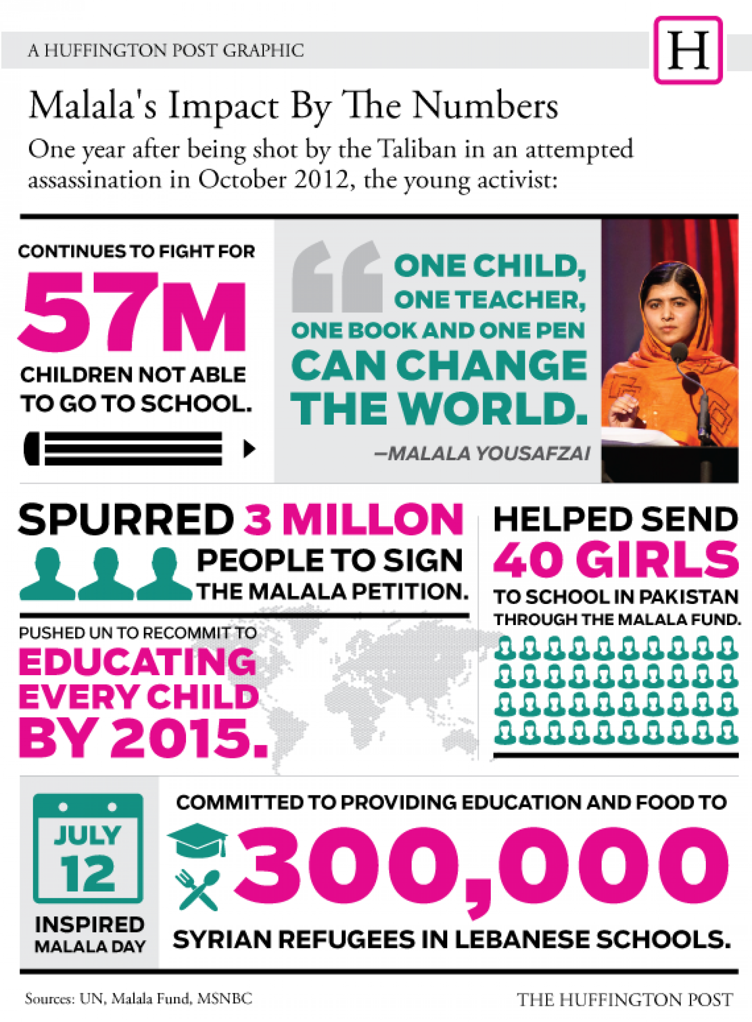 Malala's Impact By The Numbers Infographic