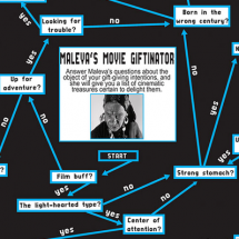 Maleva's Movie Giftinator Infographic