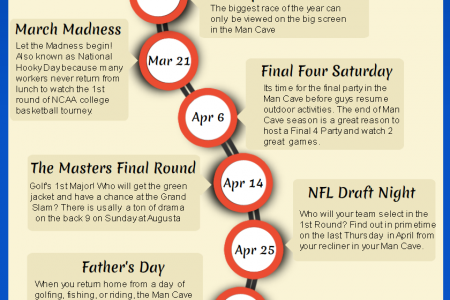 Man Cave Days Infographic