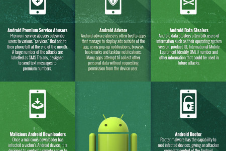 Managing a Mobile Threat Infographic