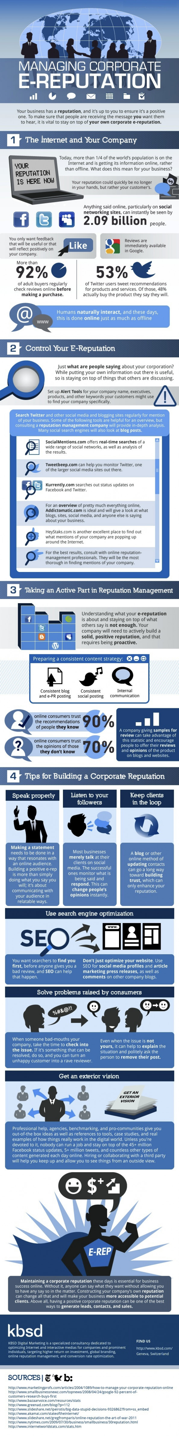 Managing Corporate E-Reputation Infographic