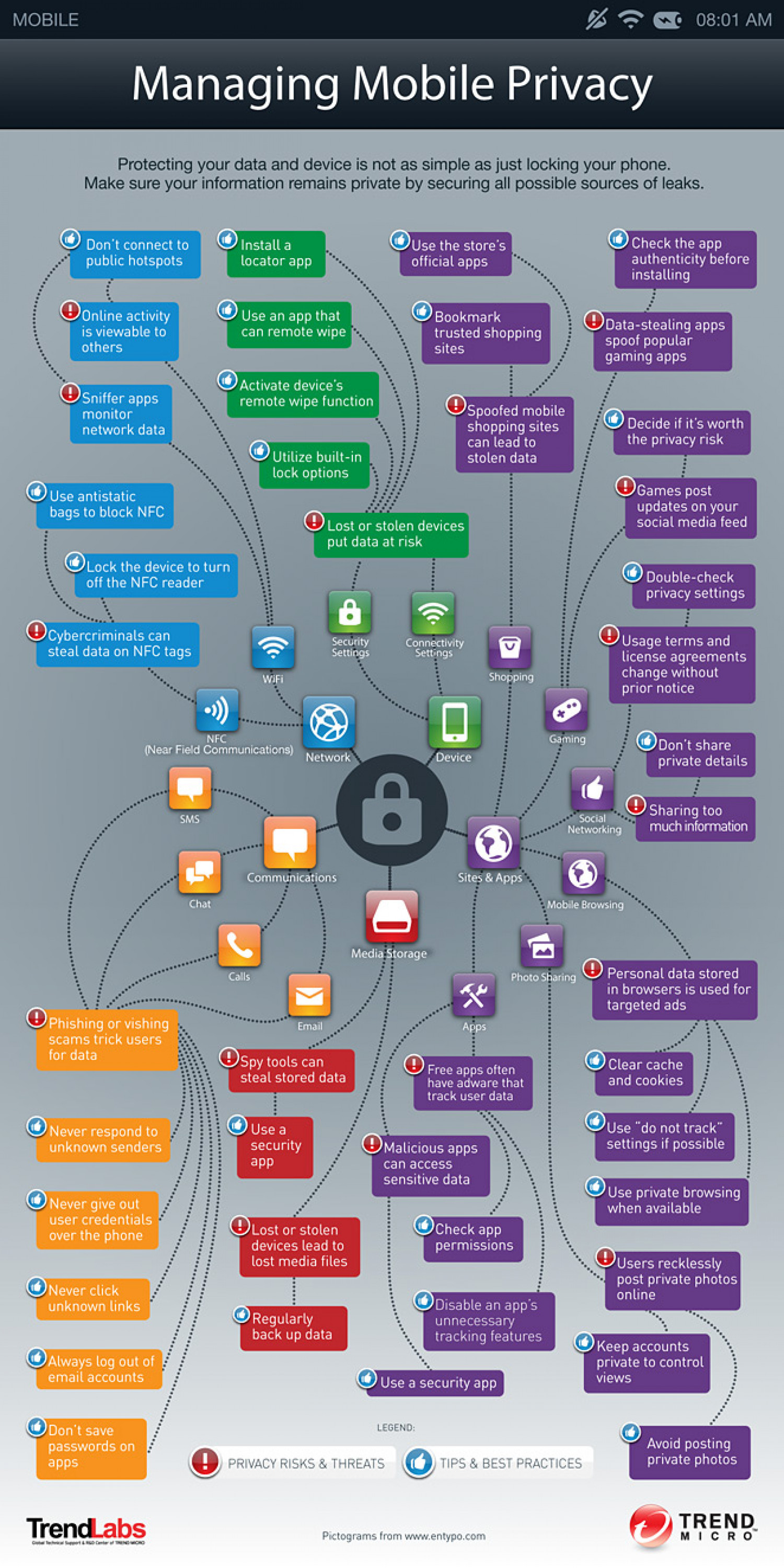 Managing Mobile Privacy Infographic
