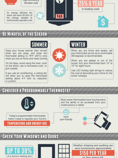 Managing Your Thermostat Infographic