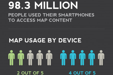 Map Content Usage by PC vs. Smartphone  Infographic