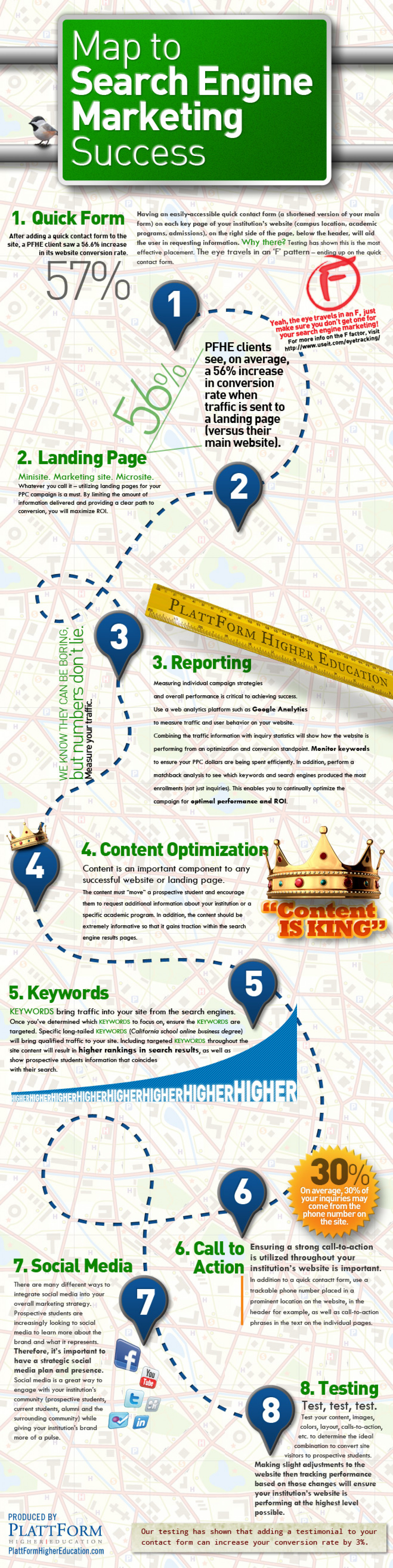 Map to Search Engine Marketing Success Infographic