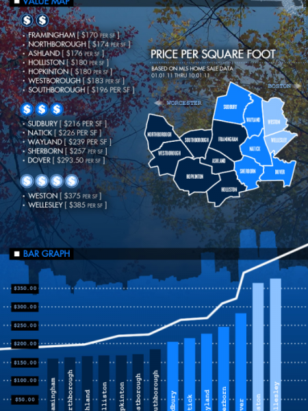 Mapping Home Values in Boston's MetroWest Suburbs Infographic