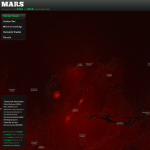 Mapping Mars with Open Source Software Infographic