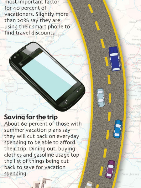 Mapping out your summer vacation Infographic