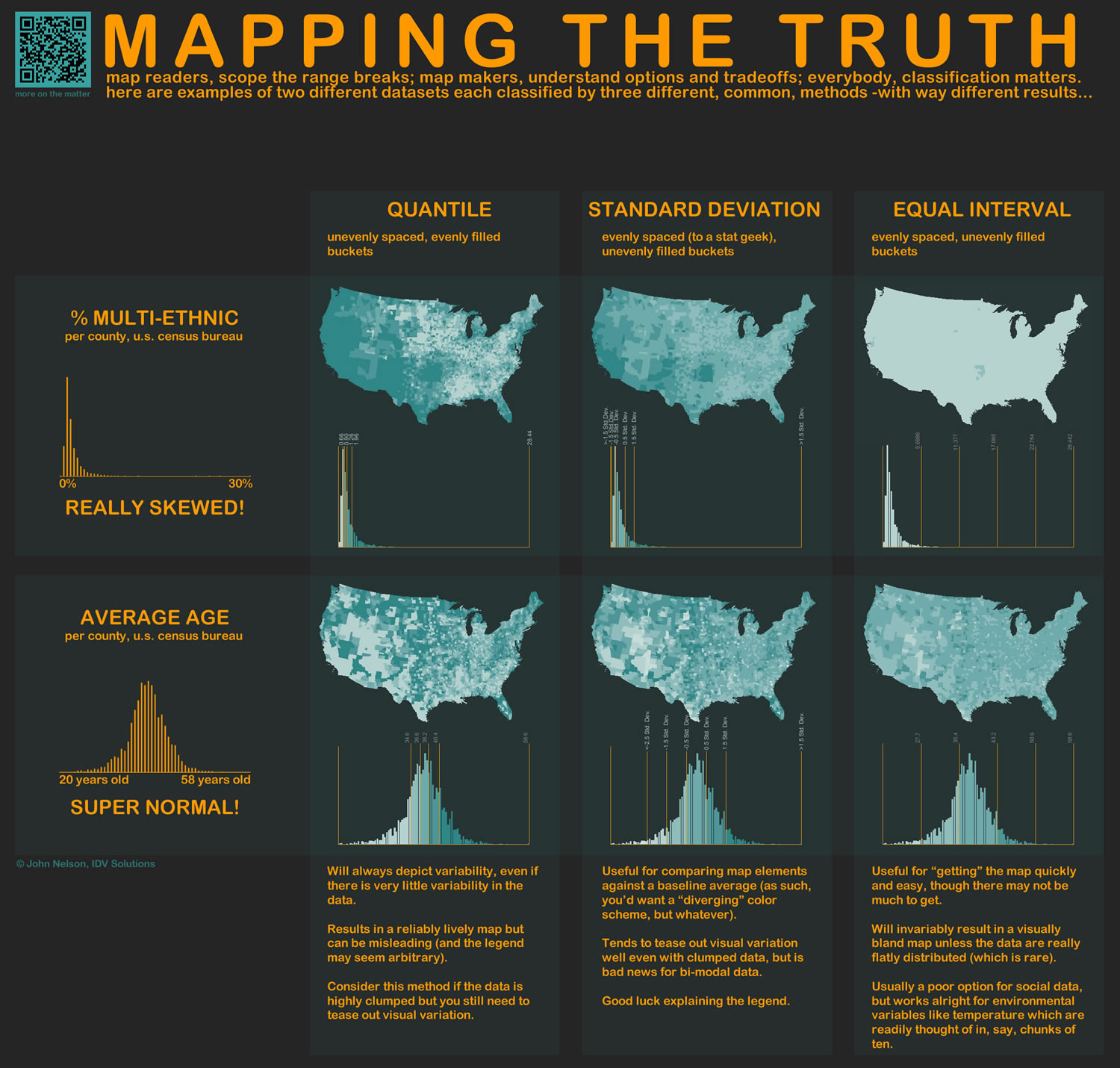 Mapping the Truth Infographic