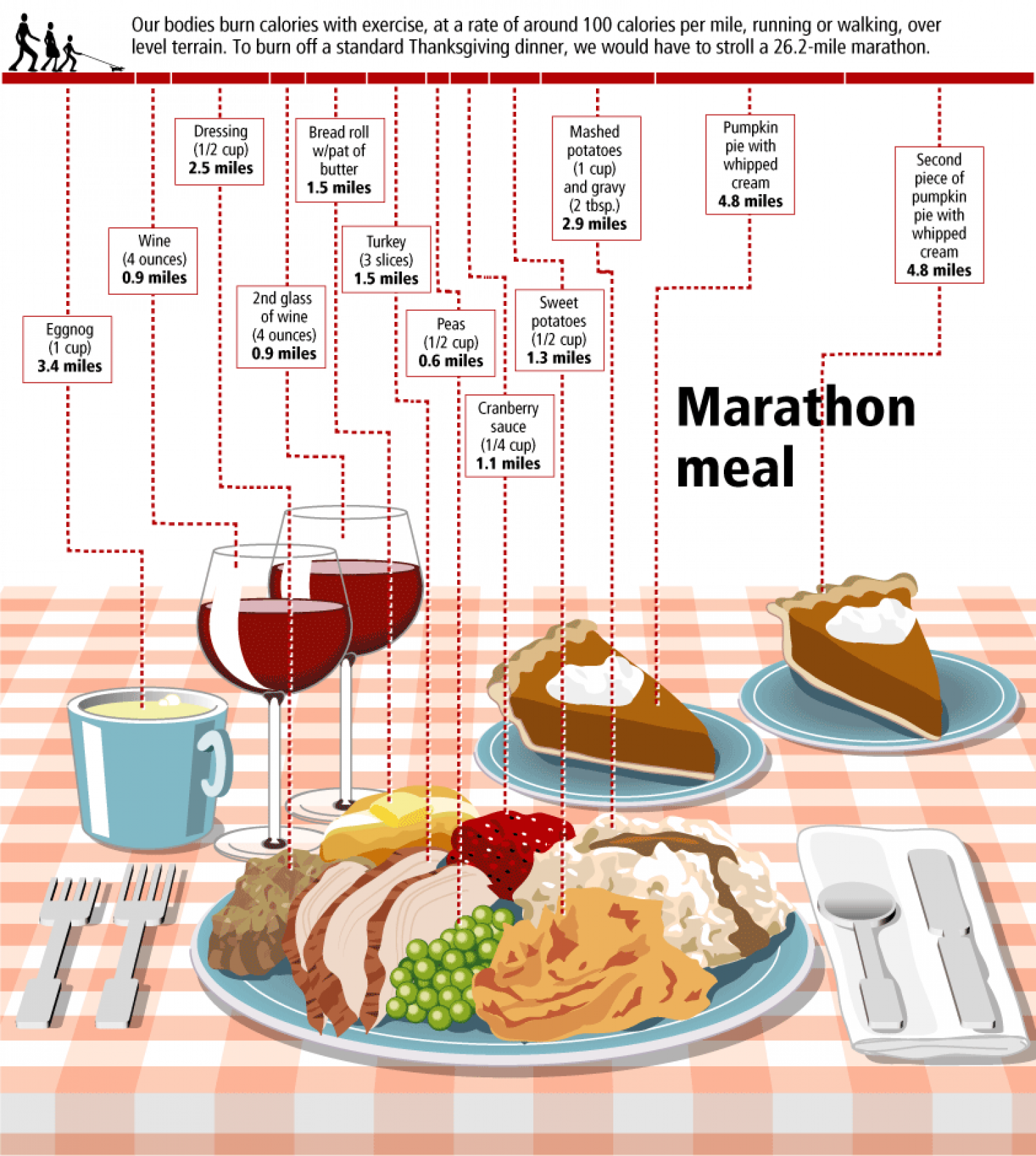 Marathon Meal Infographic