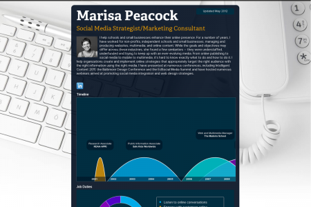 Marisa's Re.Vu page Infographic