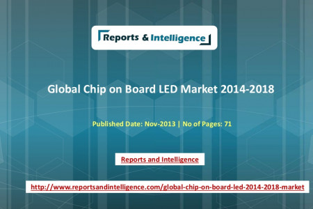 Market of Global Chip on Board LED 2014-2018 Infographic