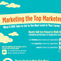 Marketers Eyeing the Door Infographic