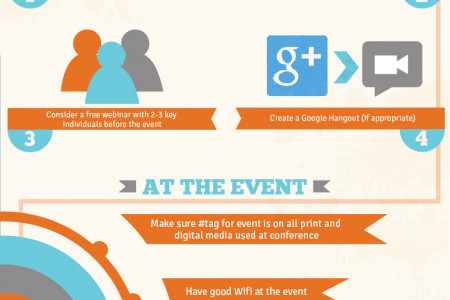 Marketing and Amplifying Your Events With Social Media  Infographic