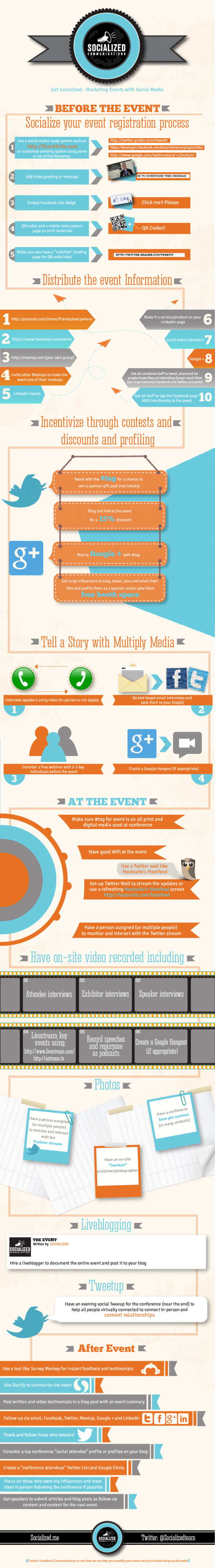 Event Marketing: Awesomely Helpful Infographic from Socialized