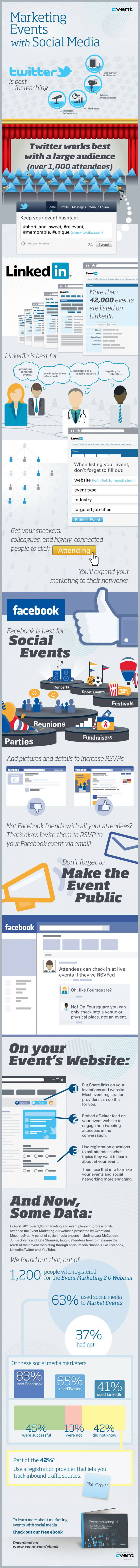 Marketing Events with Social Media Infographic