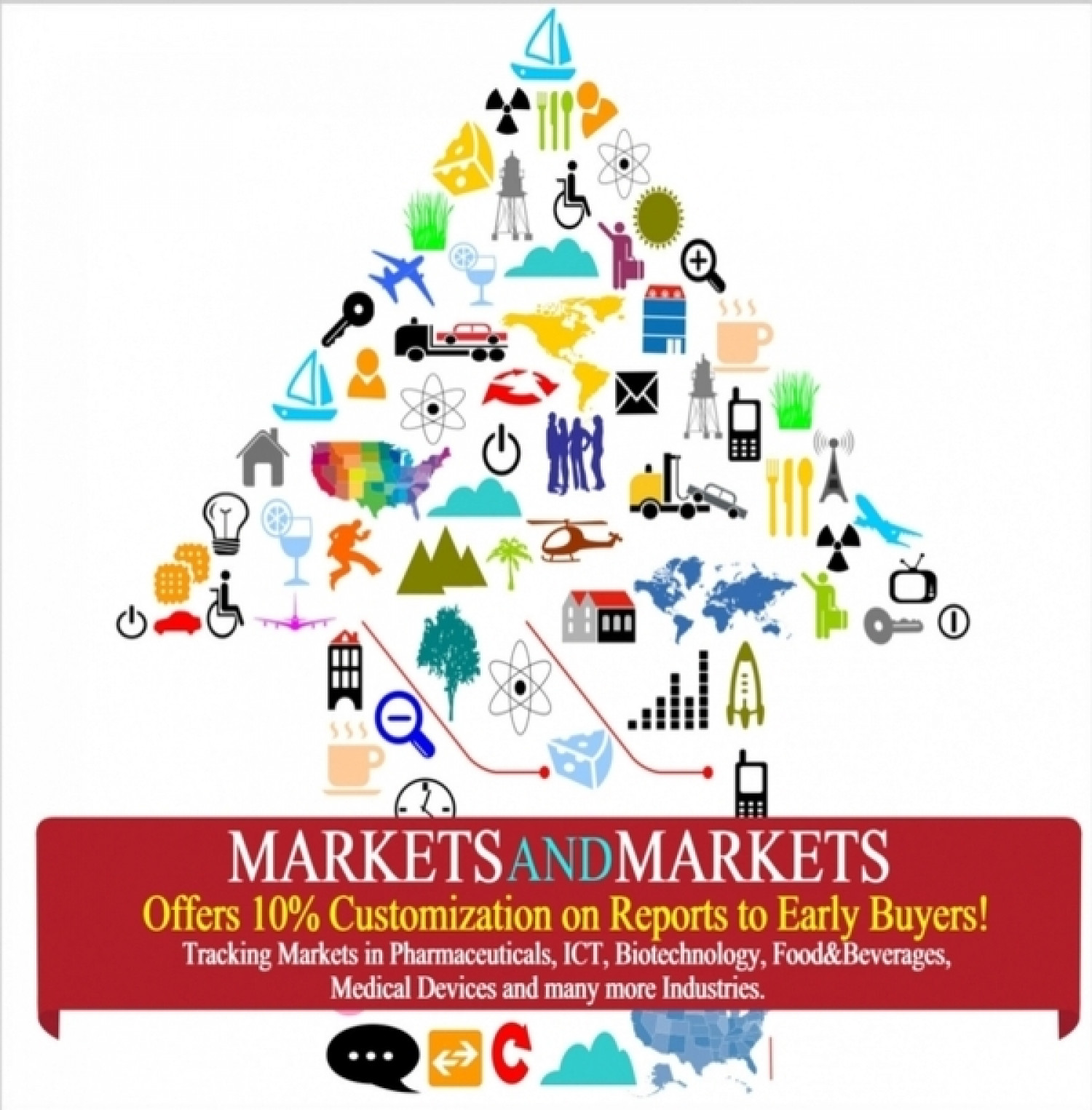 Market Research - MarketsandMarkets - Tracking Markets For You Infographic