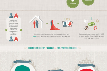 Marriage Infographic Infographic