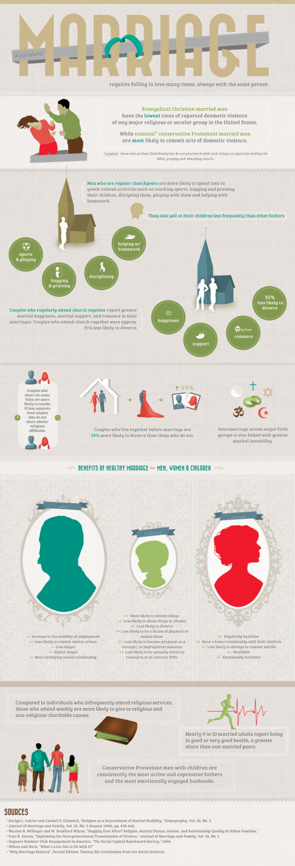 Marriage Infographic