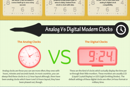 Master Clock Systems 3 options to choose from Infographic