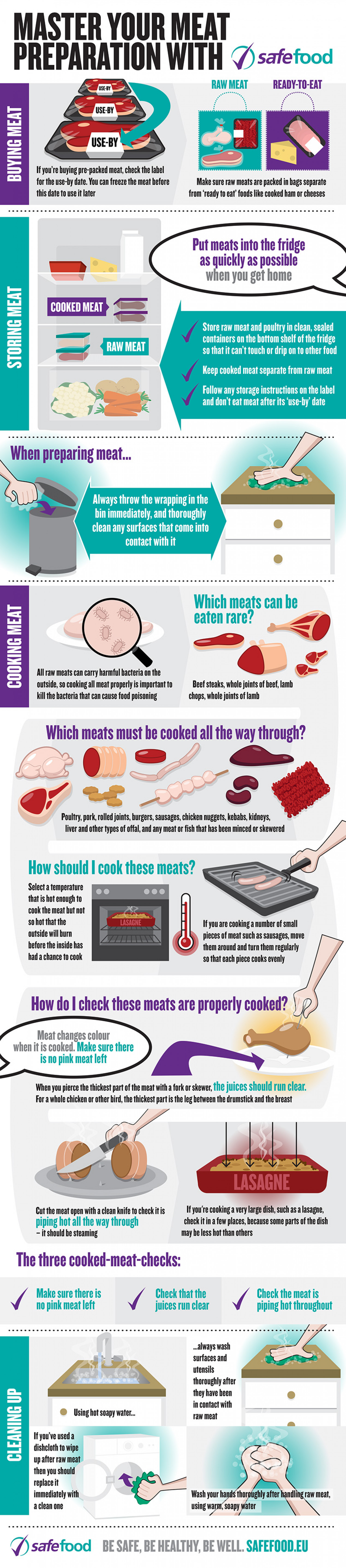 Mastering Meat Preparation! Infographic