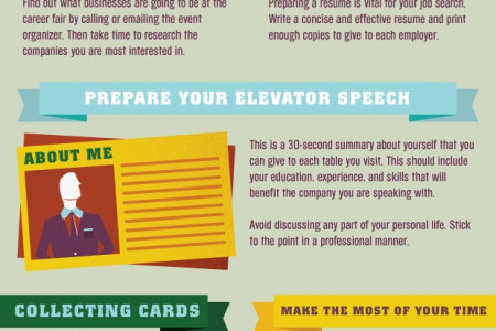 Mastering the Art of a Career Fair Infographic