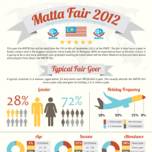 MATTA Fair Infographic