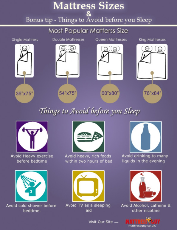 Mattress sizes & tips  Infographic